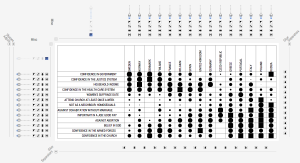 interactiveBertin